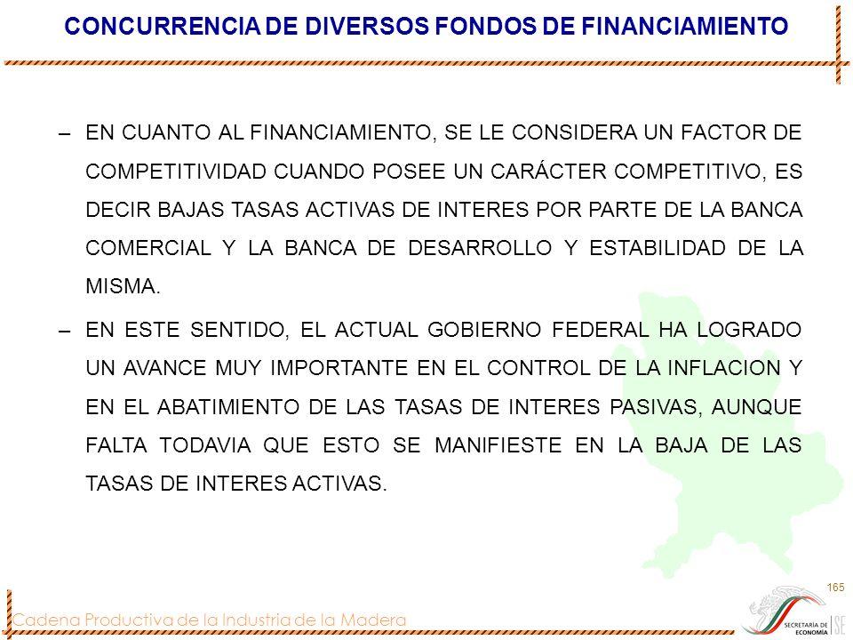 CONCURRENCIA DE DIVERSOS FONDOS DE FINANCIAMIENTO