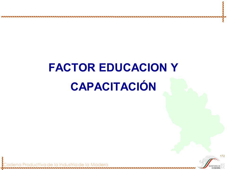 FACTOR EDUCACION Y CAPACITACIÓN