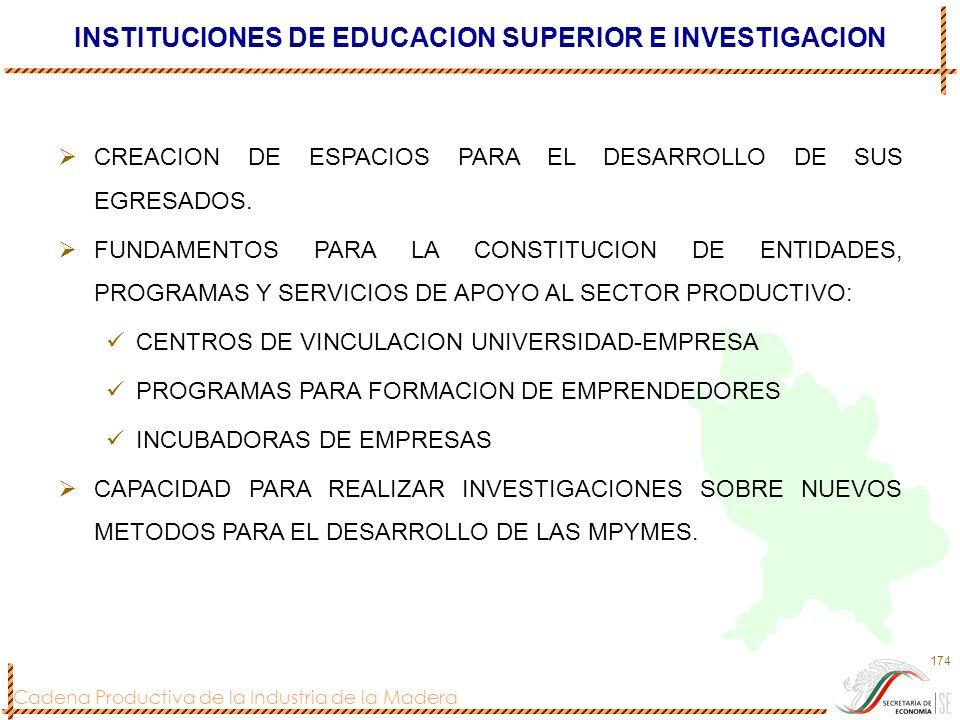 INSTITUCIONES DE EDUCACION SUPERIOR E INVESTIGACION