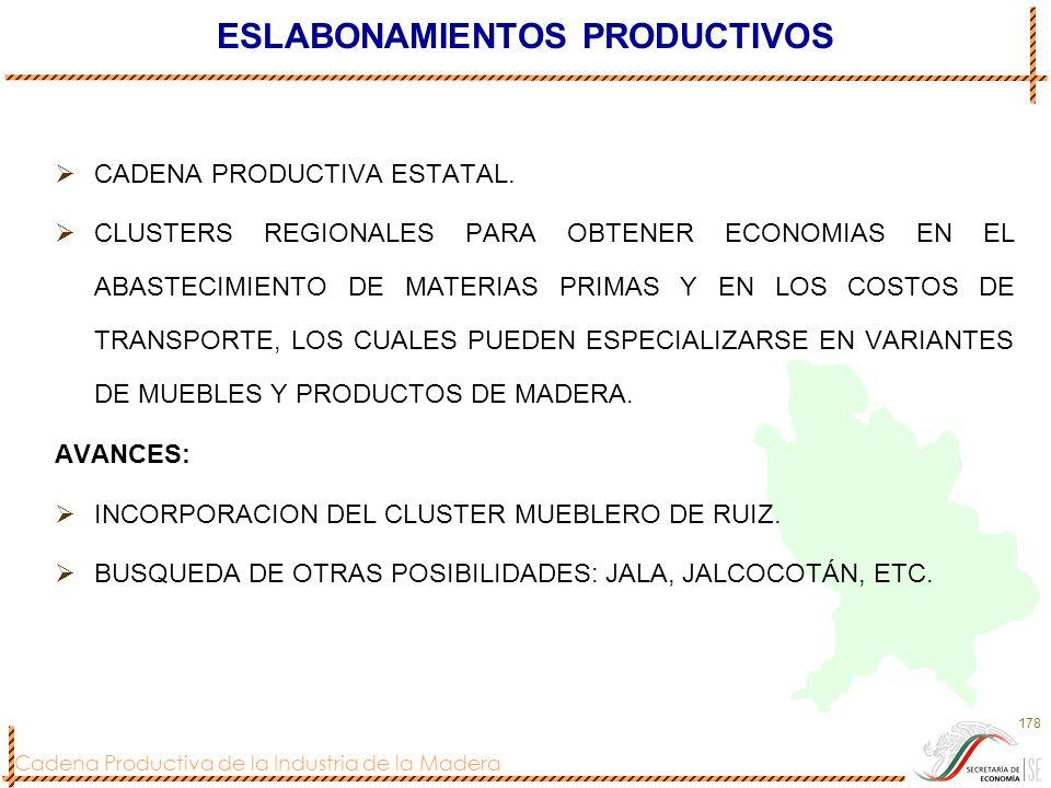 ESLABONAMIENTOS PRODUCTIVOS