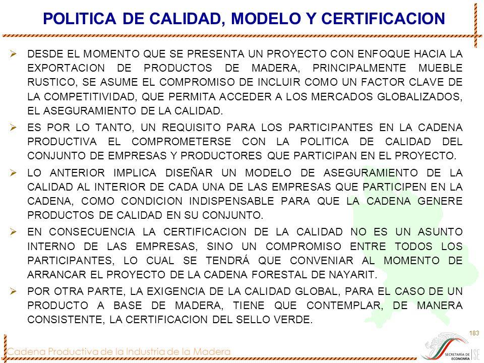 POLITICA DE CALIDAD, MODELO Y CERTIFICACION