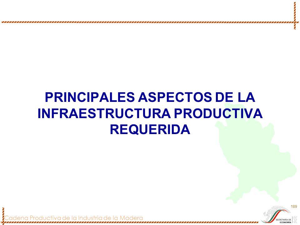 PRINCIPALES ASPECTOS DE LA INFRAESTRUCTURA PRODUCTIVA REQUERIDA