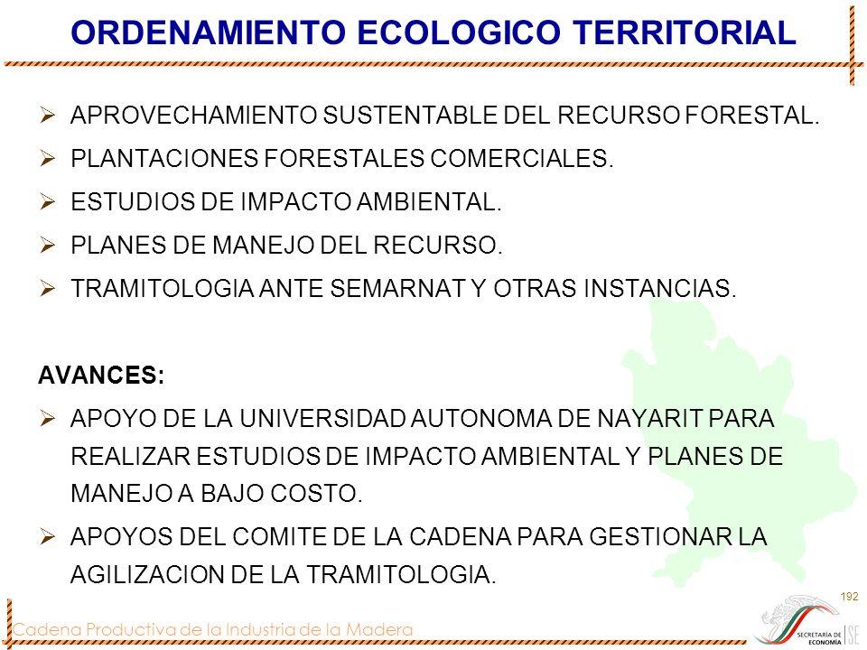 ORDENAMIENTO ECOLOGICO TERRITORIAL