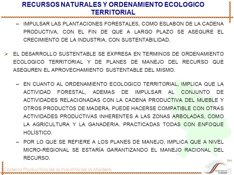 RECURSOS NATURALES Y ORDENAMIENTO ECOLOGICO TERRITORIAL