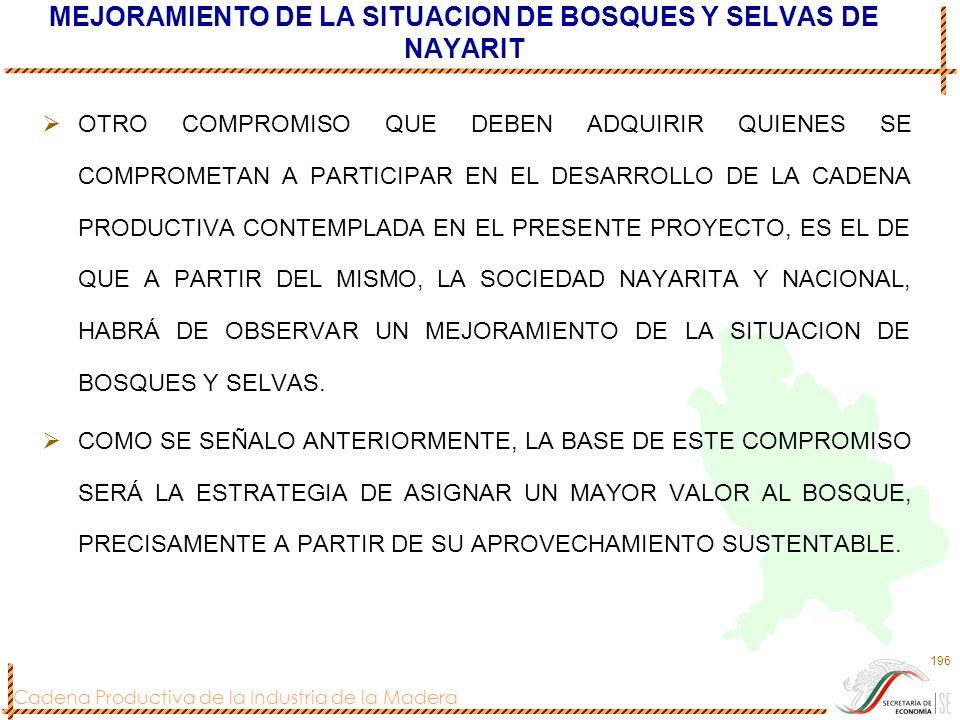 MEJORAMIENTO DE LA SITUACION DE BOSQUES Y SELVAS DE NAYARIT