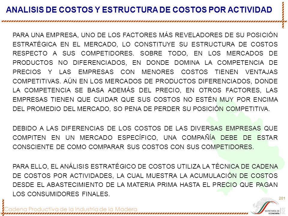 ANALISIS DE COSTOS Y ESTRUCTURA DE COSTOS POR ACTIVIDAD
