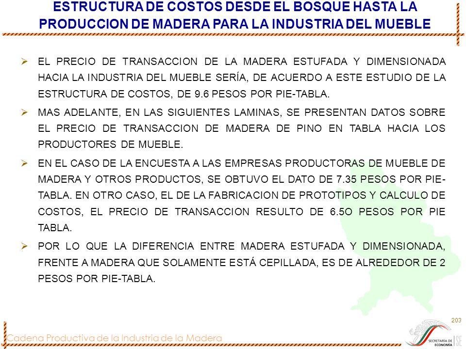 ESTRUCTURA DE COSTOS DESDE EL BOSQUE HASTA LA PRODUCCION DE MADERA PARA LA INDUSTRIA DEL MUEBLE