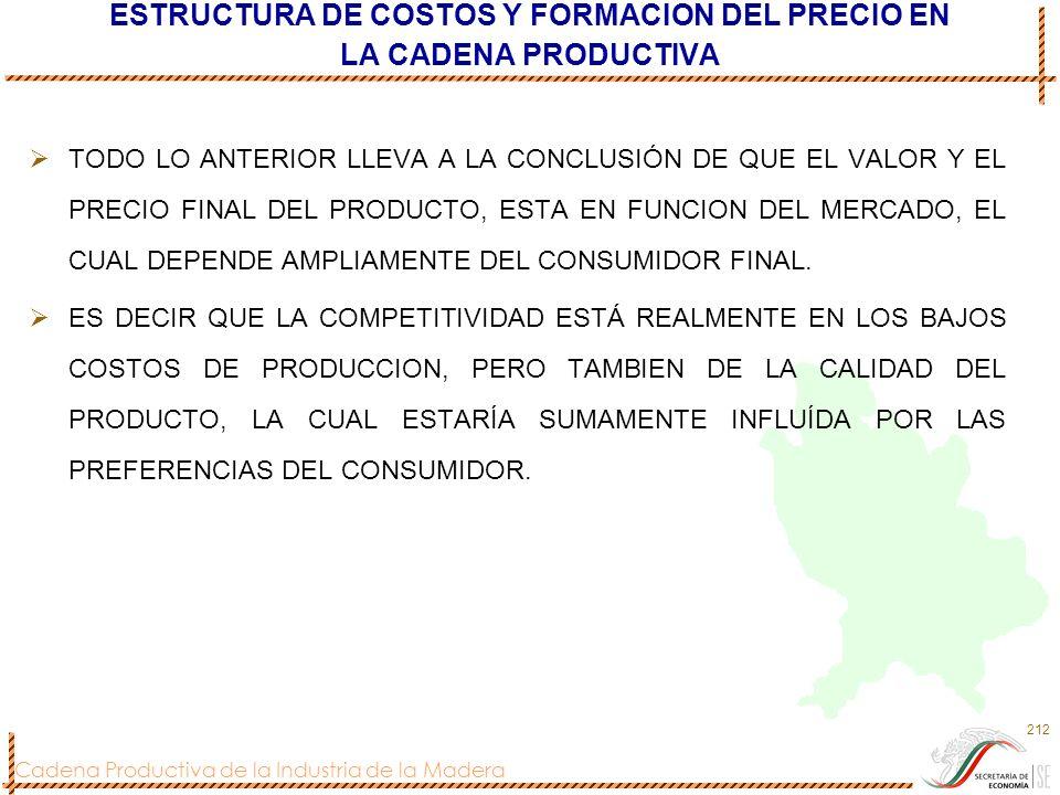 ESTRUCTURA DE COSTOS Y FORMACION DEL PRECIO EN LA CADENA PRODUCTIVA