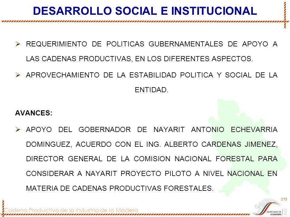 DESARROLLO SOCIAL E INSTITUCIONAL