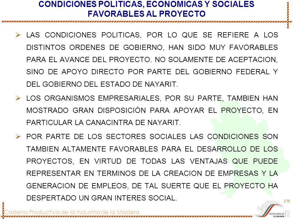 CONDICIONES POLITICAS, ECONOMICAS Y SOCIALES FAVORABLES AL PROYECTO