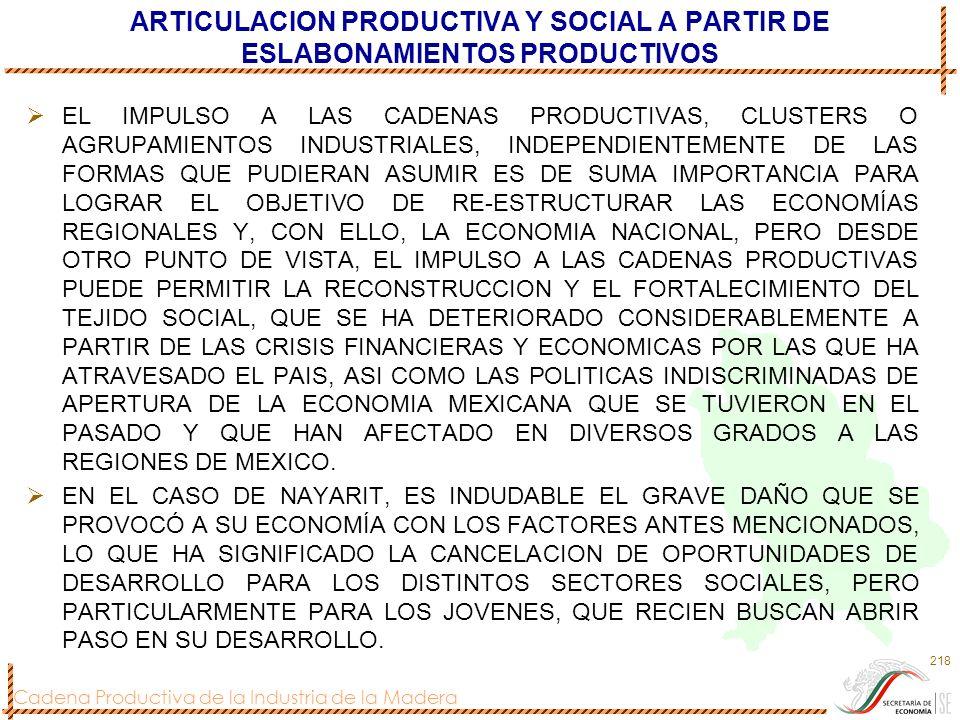 ARTICULACION PRODUCTIVA Y SOCIAL A PARTIR DE ESLABONAMIENTOS PRODUCTIVOS
