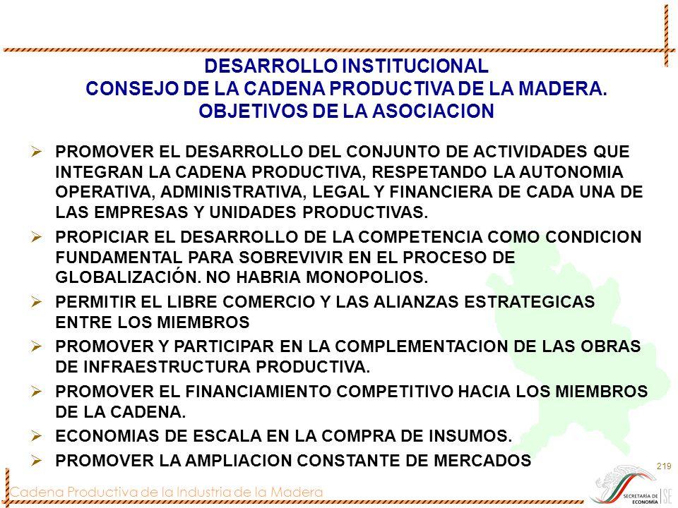 DESARROLLO INSTITUCIONAL CONSEJO DE LA CADENA PRODUCTIVA DE LA MADERA.