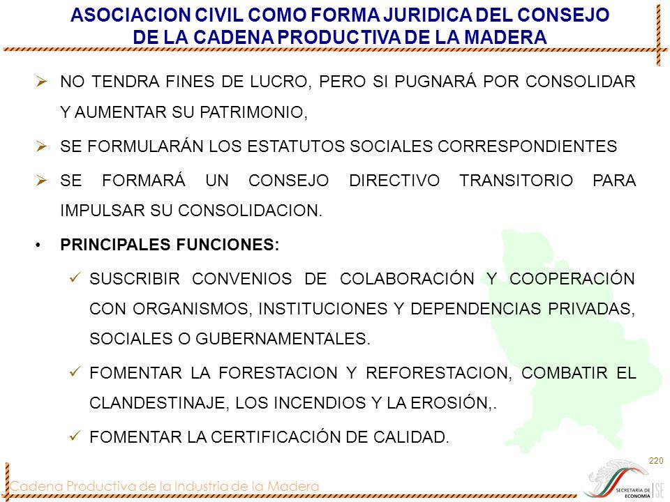 ASOCIACION CIVIL COMO FORMA JURIDICA DEL CONSEJO DE LA CADENA PRODUCTIVA DE LA MADERA