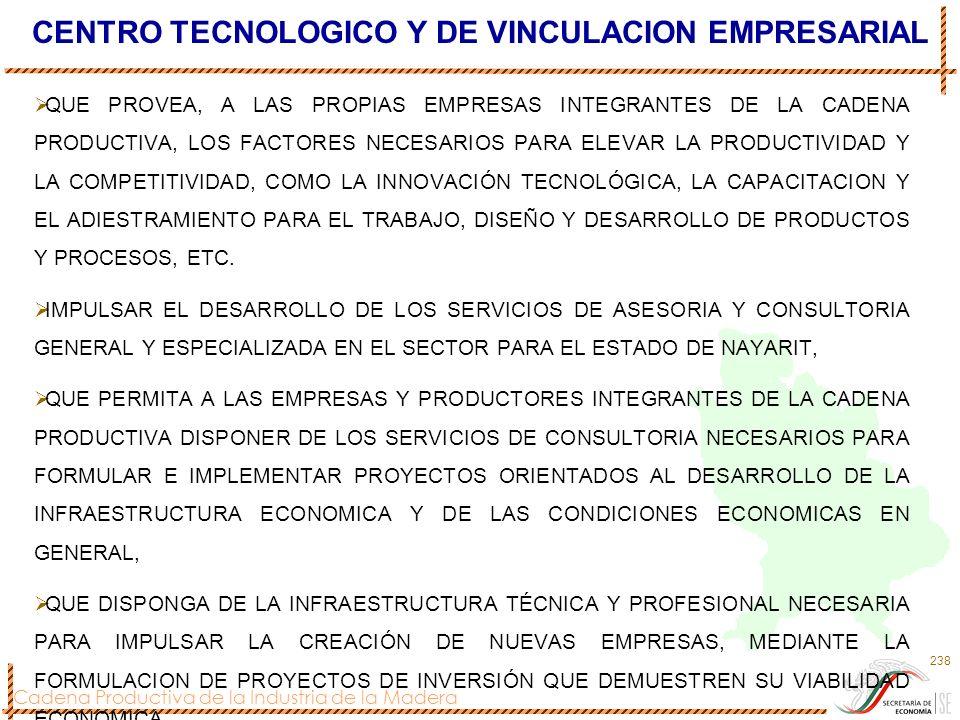 CENTRO TECNOLOGICO Y DE VINCULACION EMPRESARIAL