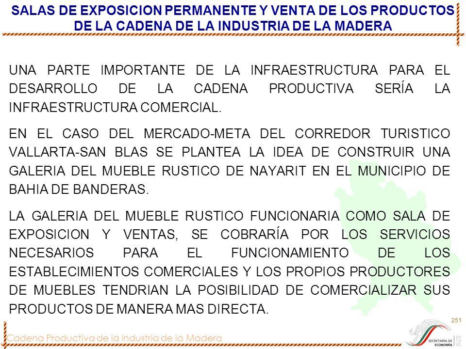 SALAS DE EXPOSICION PERMANENTE Y VENTA DE LOS PRODUCTOS DE LA CADENA DE LA INDUSTRIA DE LA MADERA