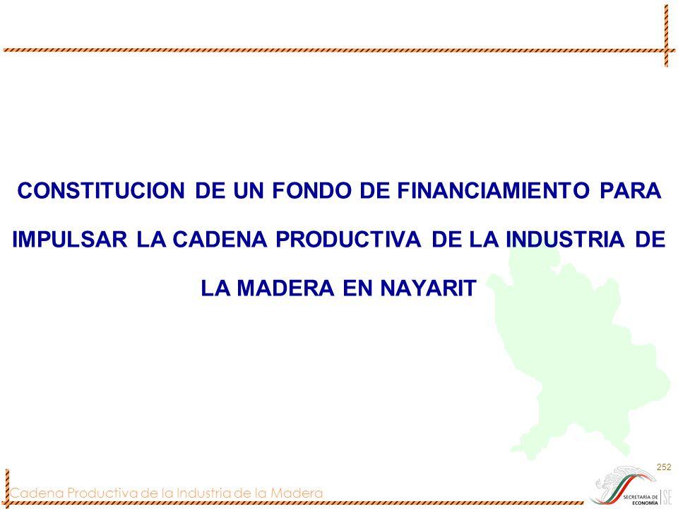 CONSTITUCION DE UN FONDO DE FINANCIAMIENTO PARA IMPULSAR LA CADENA PRODUCTIVA DE LA INDUSTRIA DE LA MADERA EN NAYARIT