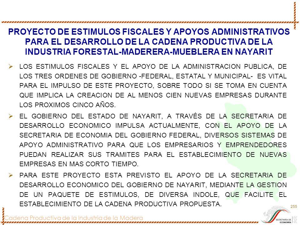 PROYECTO DE ESTIMULOS FISCALES Y APOYOS ADMINISTRATIVOS PARA EL DESARROLLO DE LA CADENA PRODUCTIVA DE LA INDUSTRIA FORESTAL-MADERERA-MUEBLERA EN NAYARIT