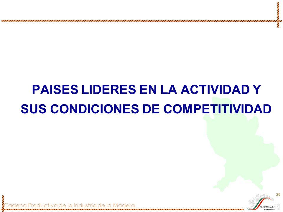 PAISES LIDERES EN LA ACTIVIDAD Y SUS CONDICIONES DE COMPETITIVIDAD