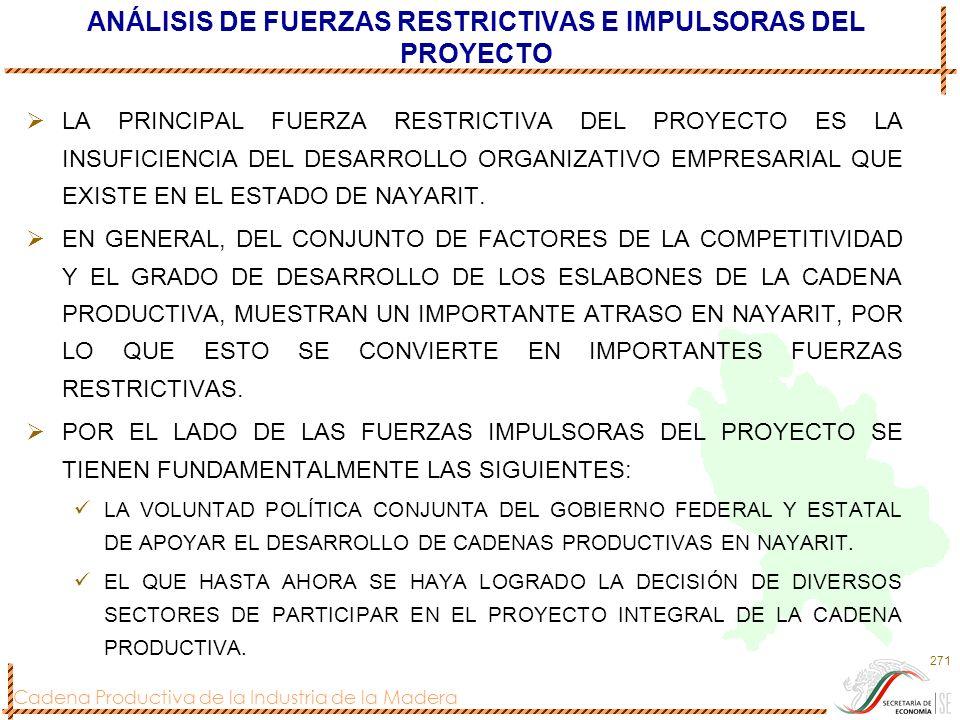 ANÁLISIS DE FUERZAS RESTRICTIVAS E IMPULSORAS DEL PROYECTO