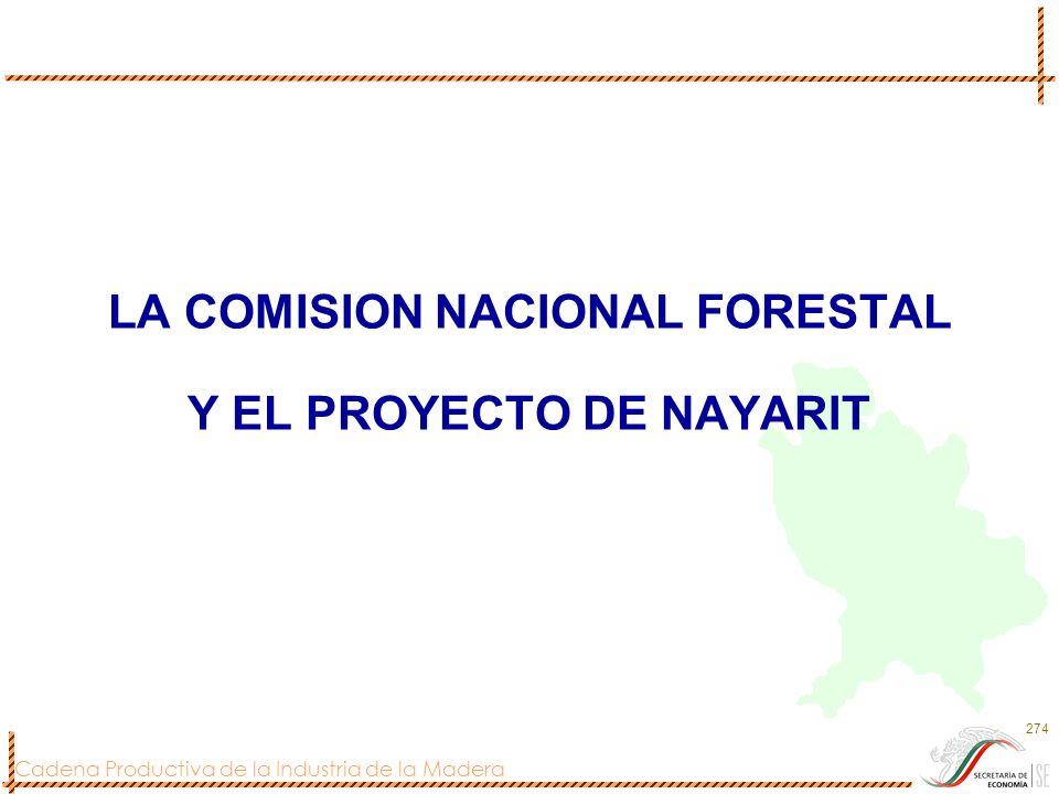 LA COMISION NACIONAL FORESTAL Y EL PROYECTO DE NAYARIT