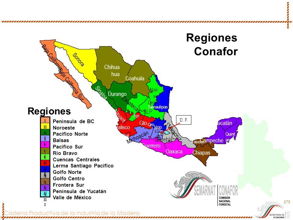 Regiones Conafor Regiones Baja California Baja California Sur Sonora