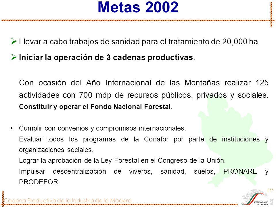 Metas 2002 Llevar a cabo trabajos de sanidad para el tratamiento de 20,000 ha. Iniciar la operación de 3 cadenas productivas.