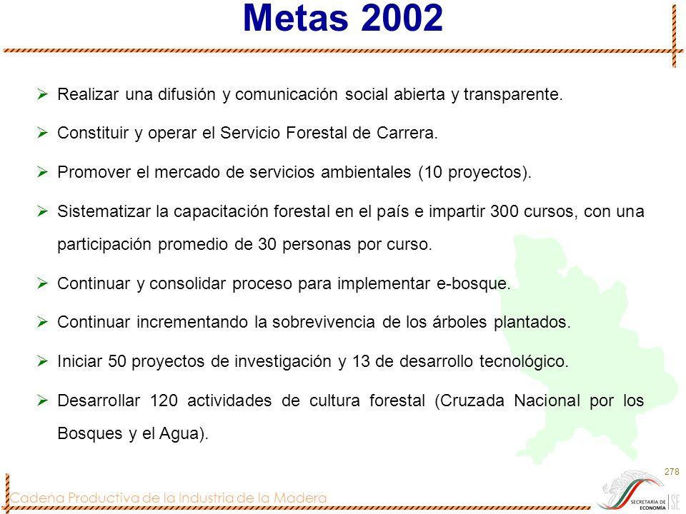 Metas 2002 Realizar una difusión y comunicación social abierta y transparente. Constituir y operar el Servicio Forestal de Carrera.