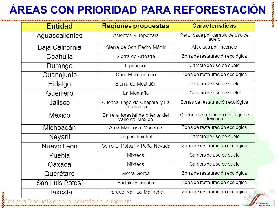 ÁREAS CON PRIORIDAD PARA REFORESTACIÓN