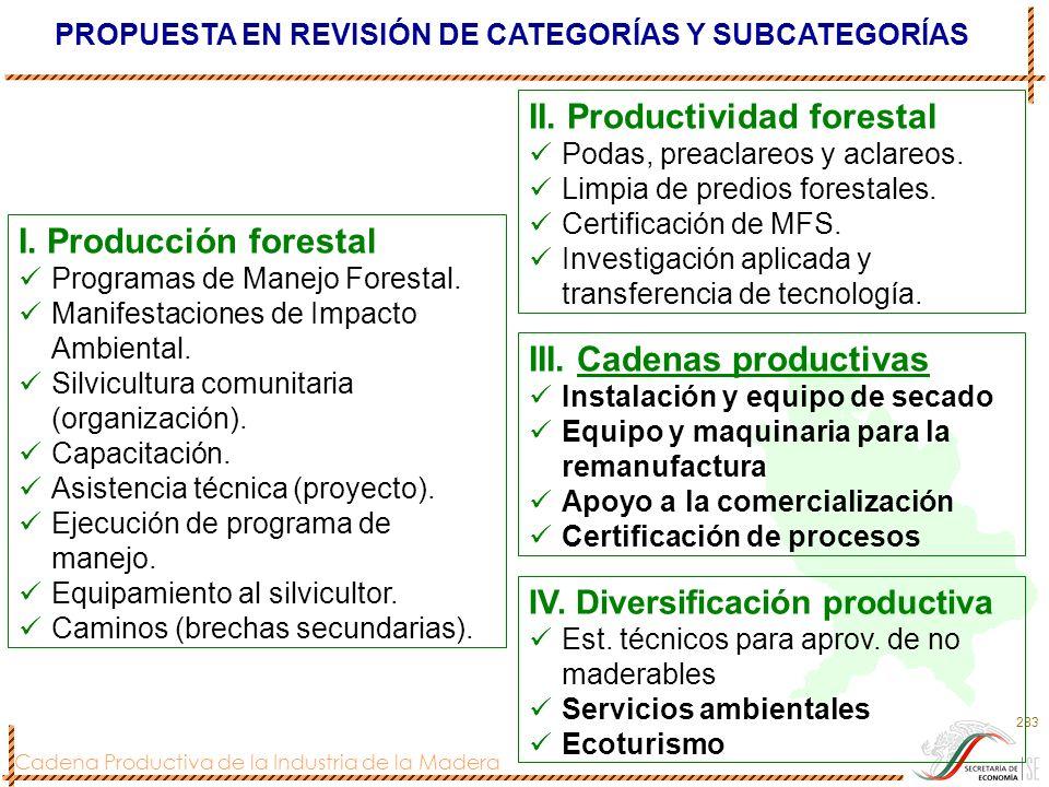 PROPUESTA EN REVISIÓN DE CATEGORÍAS Y SUBCATEGORÍAS