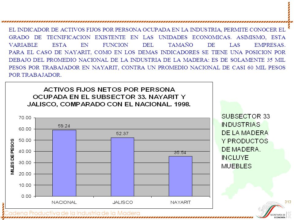 EL INDICADOR DE ACTIVOS FIJOS POR PERSONA OCUPADA EN LA INDUSTRIA, PERMITE CONOCER EL GRADO DE TECNIFICACION EXISTENTE EN LAS UNIDADES ECONOMICAS.