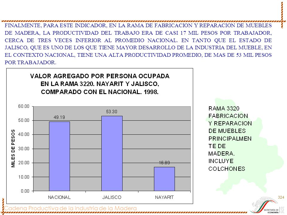 FINALMENTE, PARA ESTE INDICADOR, EN LA RAMA DE FABRICACION Y REPARACION DE MUEBLES DE MADERA, LA PRODUCTIVIDAD DEL TRABAJO ERA DE CASI 17 MIL PESOS POR TRABAJADOR, CERCA DE TRES VECES INFERIOR AL PROMEDIO NACIONAL.