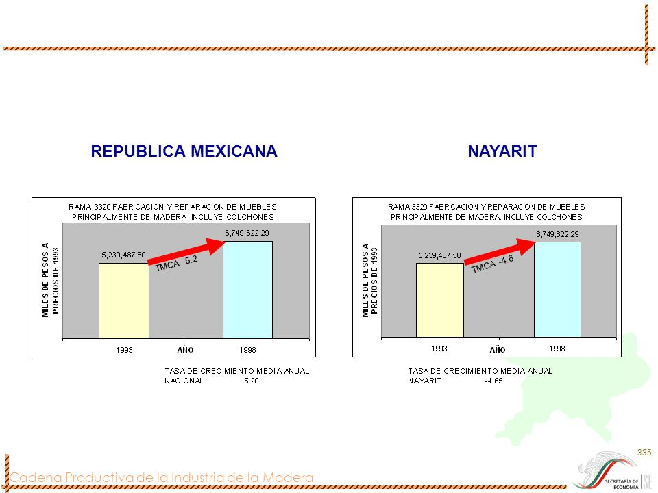 REPUBLICA MEXICANA NAYARIT