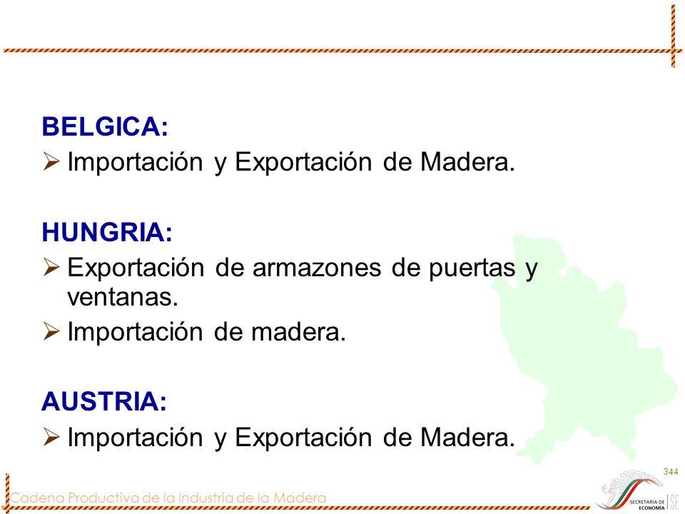 BELGICA: Importación y Exportación de Madera. HUNGRIA: Exportación de armazones de puertas y ventanas.