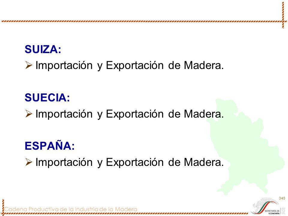 SUIZA: Importación y Exportación de Madera. SUECIA: ESPAÑA: