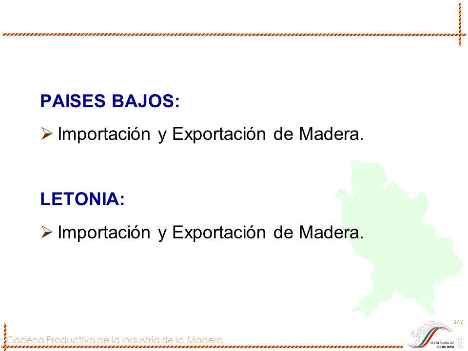 PAISES BAJOS: Importación y Exportación de Madera. LETONIA: