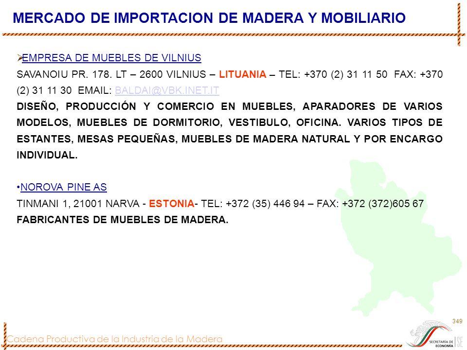 MERCADO DE IMPORTACION DE MADERA Y MOBILIARIO
