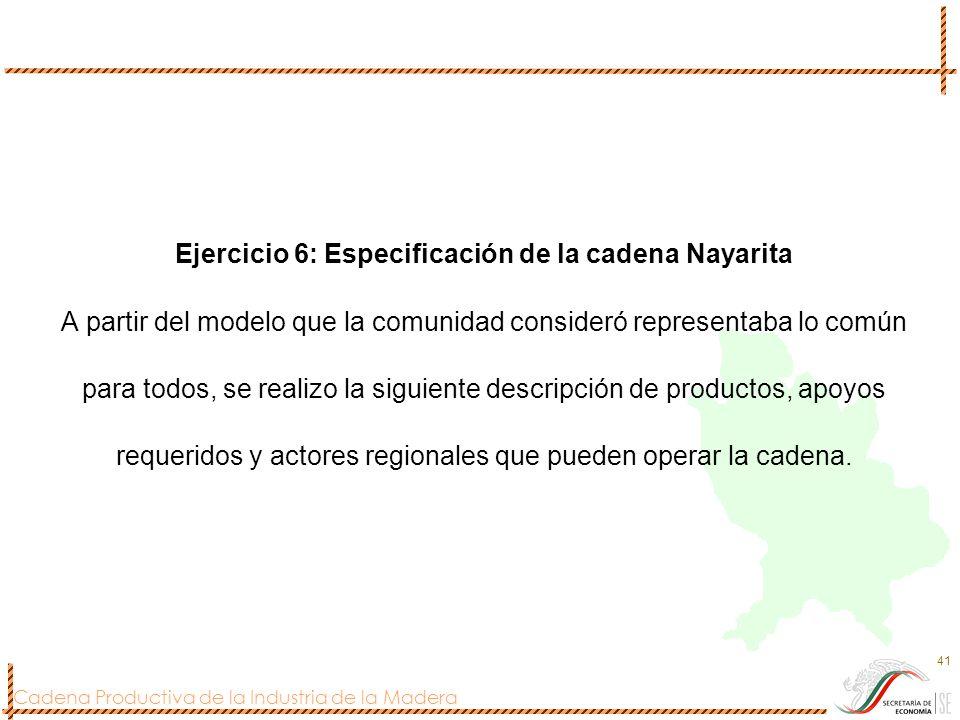 Ejercicio 6: Especificación de la cadena Nayarita A partir del modelo que la comunidad consideró representaba lo común para todos, se realizo la siguiente descripción de productos, apoyos requeridos y actores regionales que pueden operar la cadena.