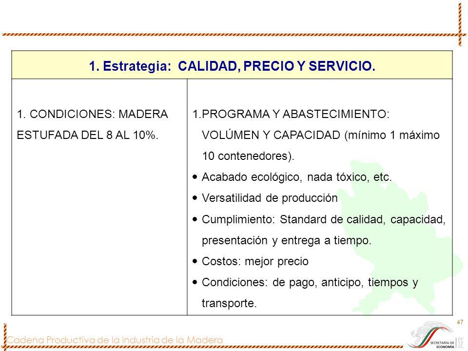 1. Estrategia: CALIDAD, PRECIO Y SERVICIO.
