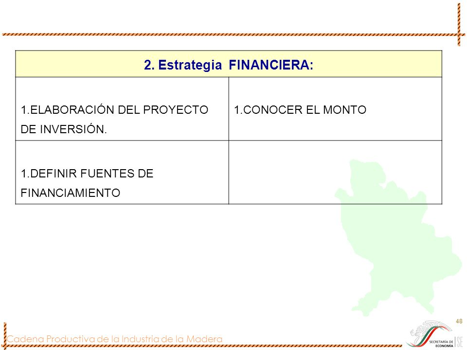 2. Estrategia FINANCIERA: