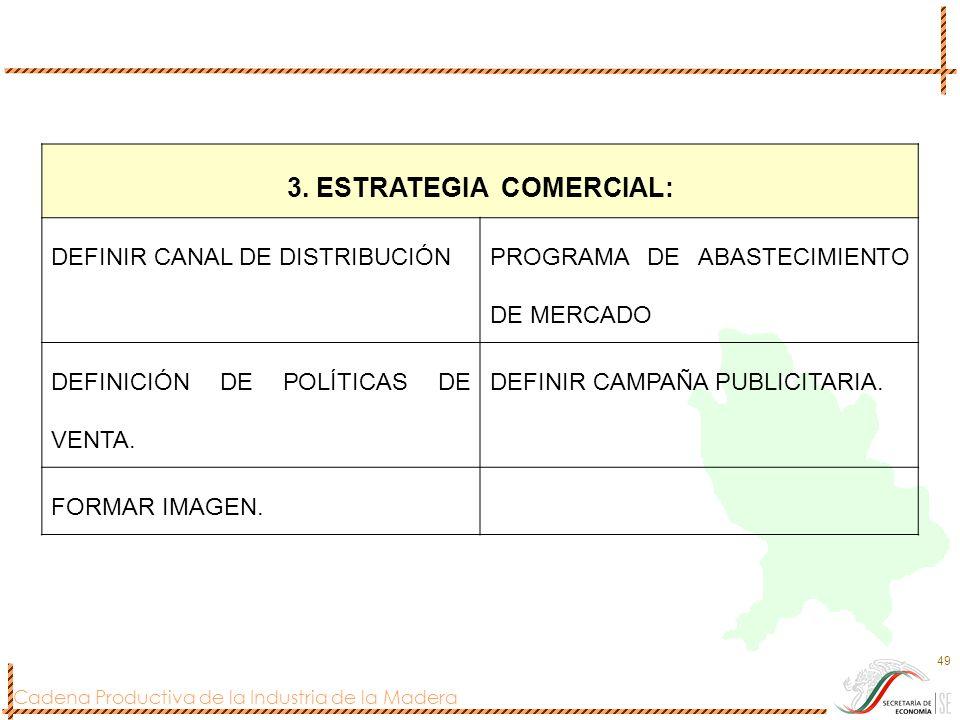 3. ESTRATEGIA COMERCIAL: