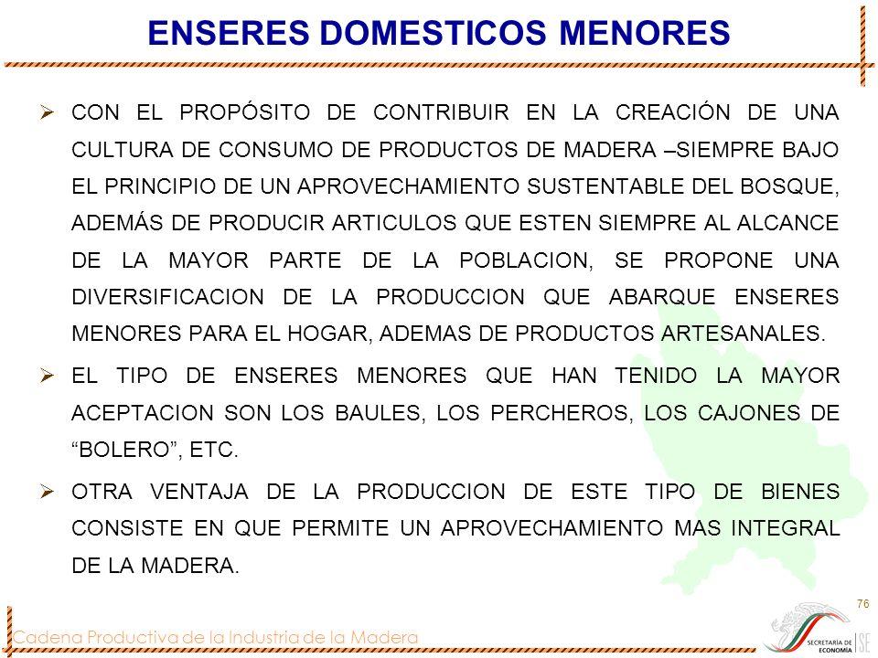 ENSERES DOMESTICOS MENORES