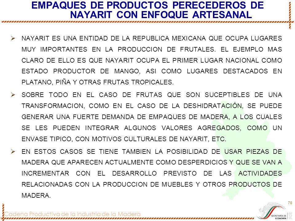 EMPAQUES DE PRODUCTOS PERECEDEROS DE NAYARIT CON ENFOQUE ARTESANAL