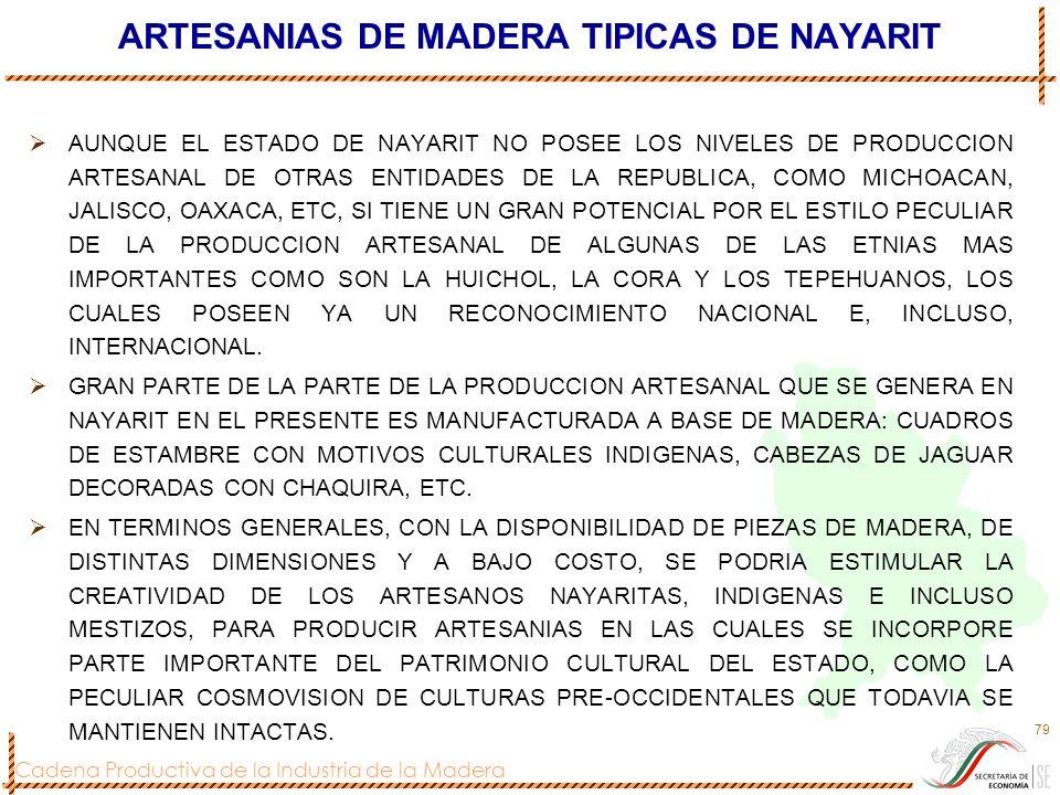 ARTESANIAS DE MADERA TIPICAS DE NAYARIT