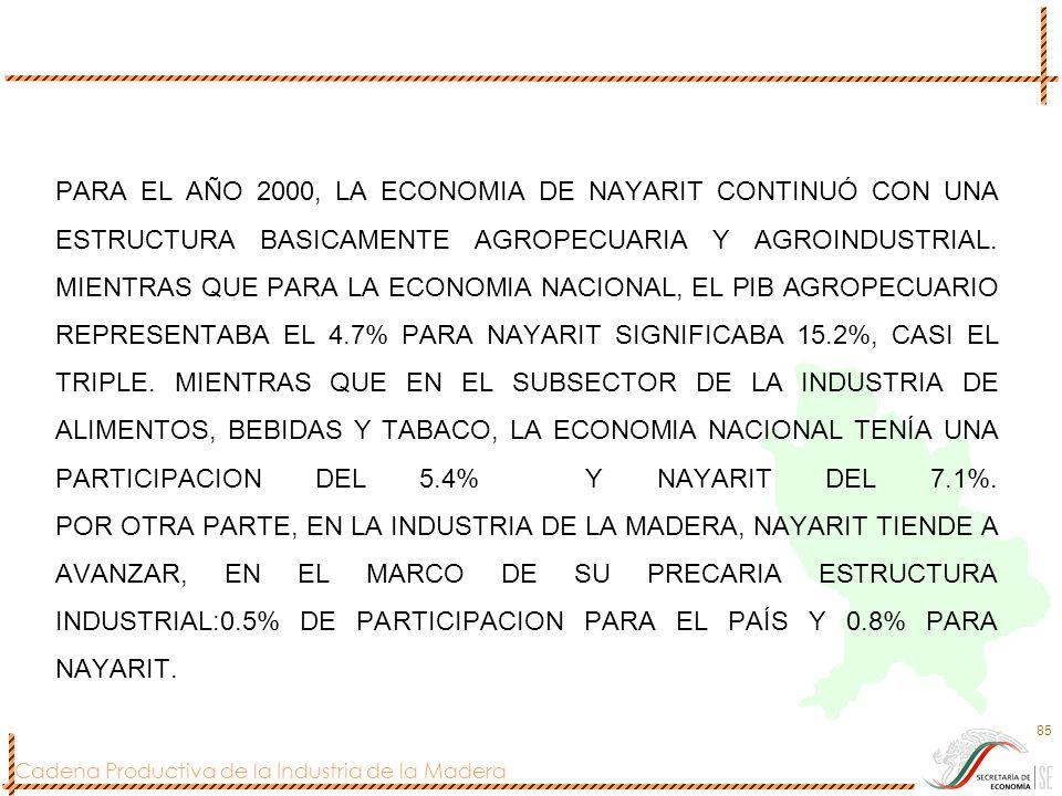 PARA EL AÑO 2000, LA ECONOMIA DE NAYARIT CONTINUÓ CON UNA ESTRUCTURA BASICAMENTE AGROPECUARIA Y AGROINDUSTRIAL.