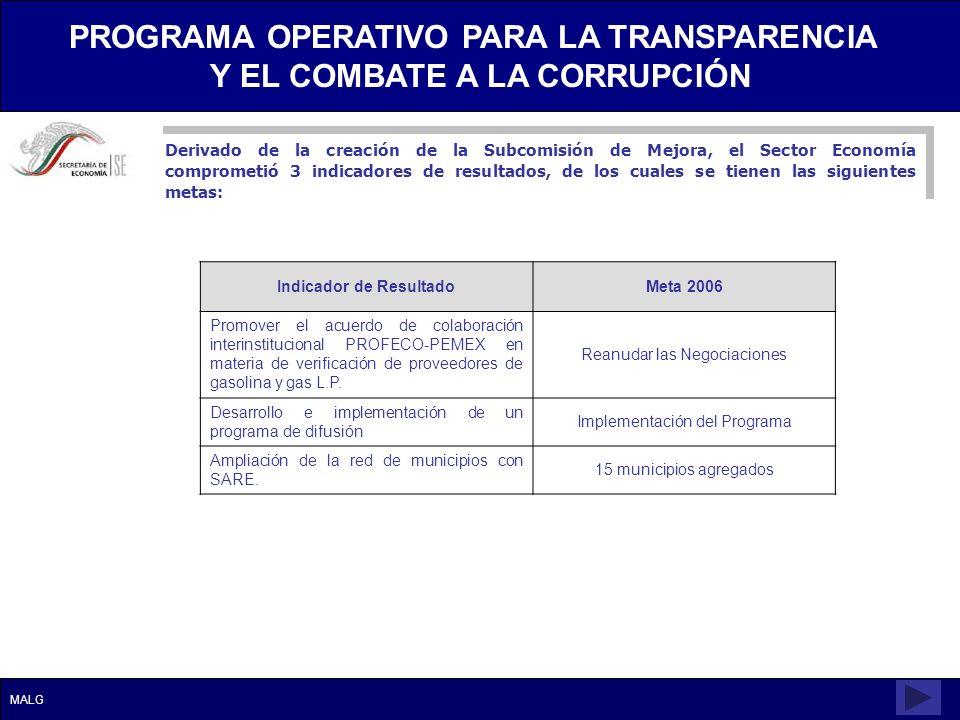 PROGRAMA OPERATIVO PARA LA TRANSPARENCIA Y EL COMBATE A LA CORRUPCIÓN