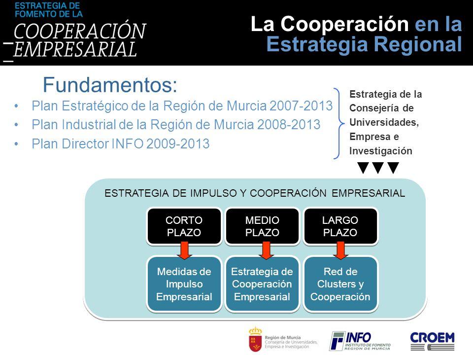 La Cooperación en la Estrategia Regional