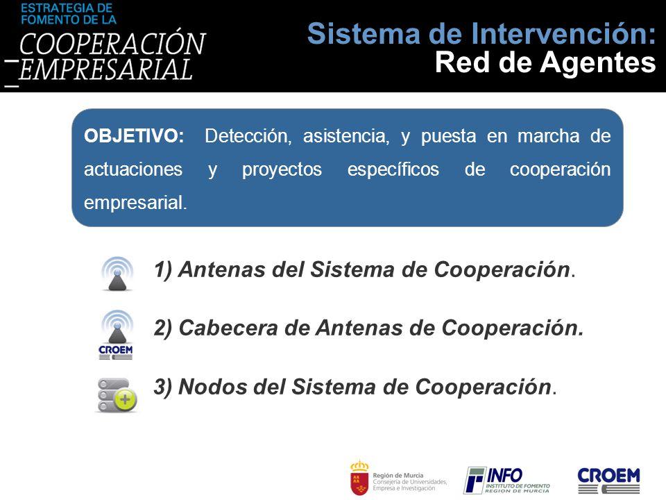 Sistema de Intervención: Red de Agentes