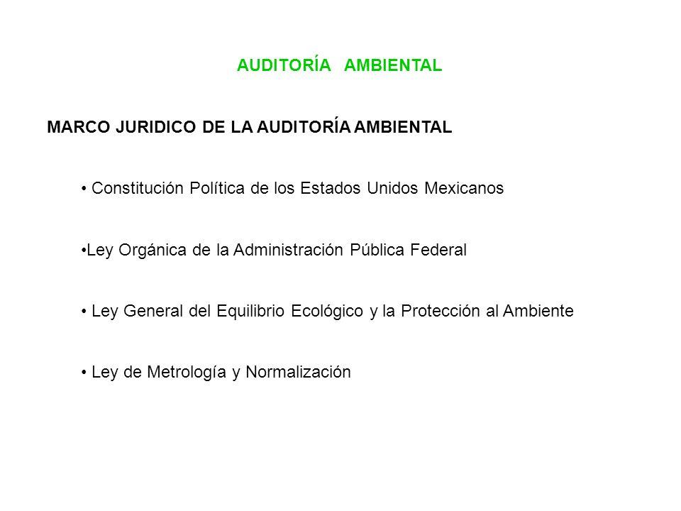 AUDITORÍA AMBIENTAL MARCO JURIDICO DE LA AUDITORÍA AMBIENTAL. Constitución Política de los Estados Unidos Mexicanos.