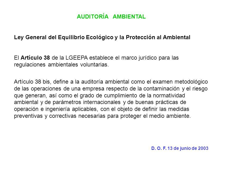 Ley General del Equilibrio Ecológico y la Protección al Ambiental