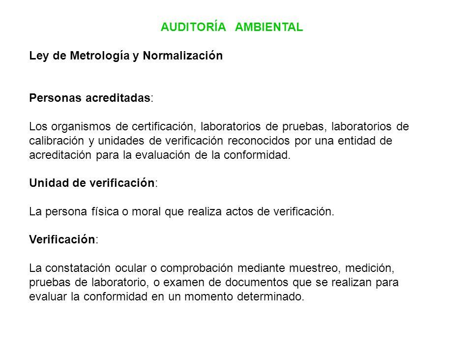 AUDITORÍA AMBIENTAL Ley de Metrología y Normalización. Personas acreditadas:
